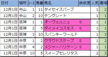 f:id:onix-oniku:20181201152018p:plain