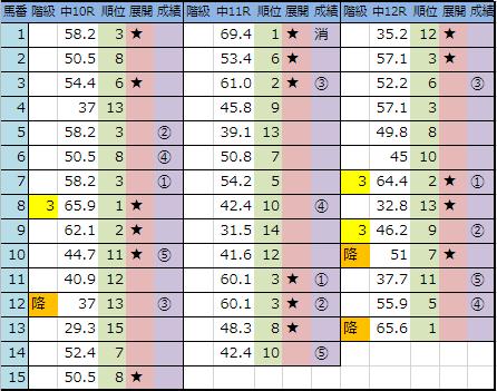 f:id:onix-oniku:20181201162846p:plain