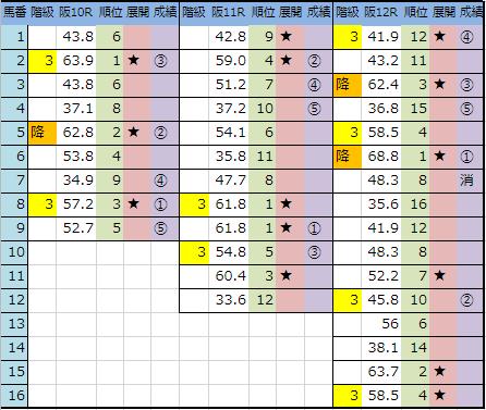 f:id:onix-oniku:20181201163244p:plain