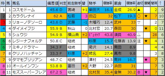 f:id:onix-oniku:20181201185731p:plain