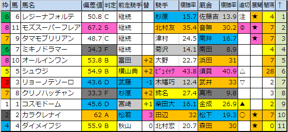 f:id:onix-oniku:20181201190110p:plain