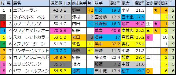 f:id:onix-oniku:20181201190815p:plain