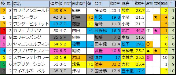 f:id:onix-oniku:20181201191152p:plain