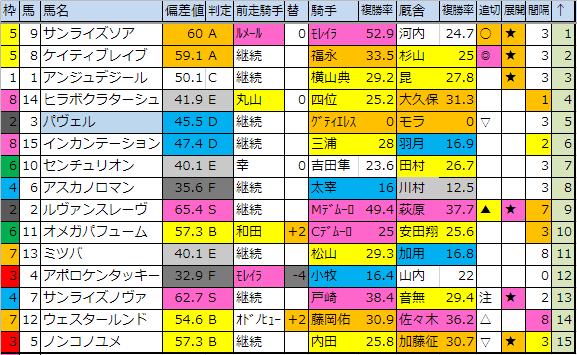 f:id:onix-oniku:20181201193026p:plain