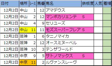 f:id:onix-oniku:20181201203526p:plain
