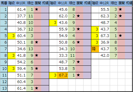 f:id:onix-oniku:20181201203813p:plain