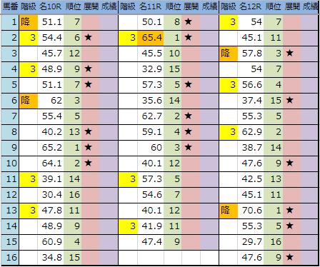 f:id:onix-oniku:20181201204446p:plain
