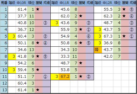 f:id:onix-oniku:20181202163903p:plain