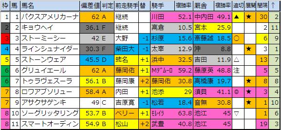 f:id:onix-oniku:20181207181829p:plain