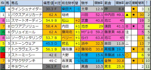 f:id:onix-oniku:20181207182209p:plain