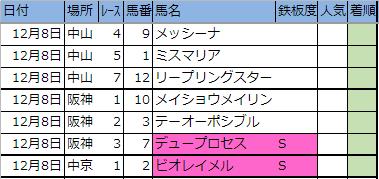 f:id:onix-oniku:20181207200058p:plain