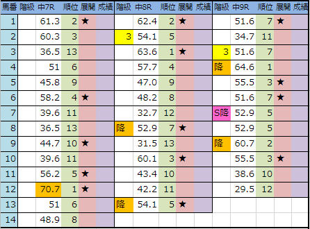 f:id:onix-oniku:20181207200152p:plain
