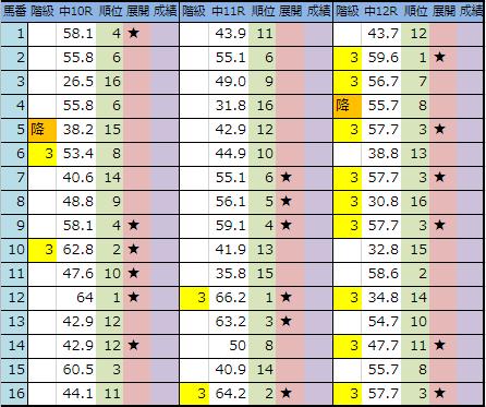 f:id:onix-oniku:20181207200226p:plain