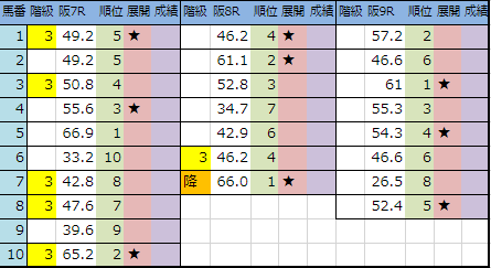 f:id:onix-oniku:20181207200403p:plain