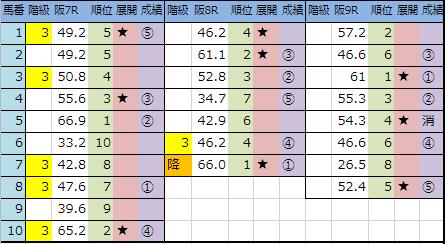 f:id:onix-oniku:20181208144643p:plain