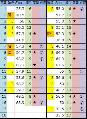 f:id:onix-oniku:20181208144758p:plain