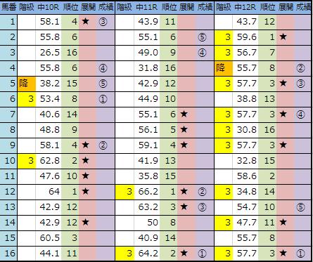 f:id:onix-oniku:20181208164005p:plain