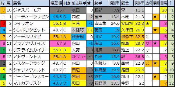 f:id:onix-oniku:20181208182741p:plain