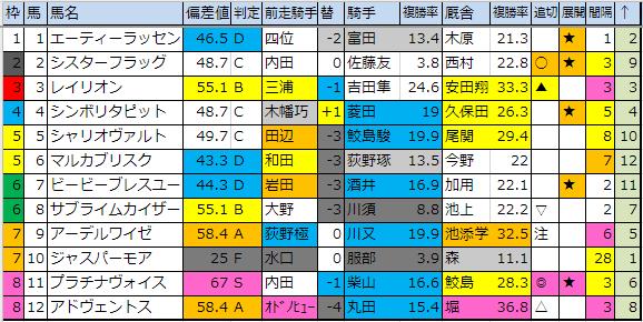 f:id:onix-oniku:20181208183037p:plain