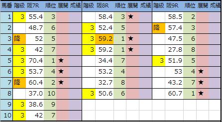 f:id:onix-oniku:20181208194420p:plain