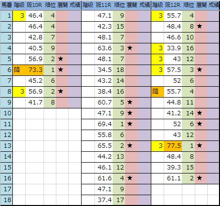 f:id:onix-oniku:20181208194455p:plain