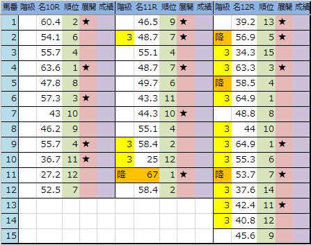 f:id:onix-oniku:20181208194602p:plain