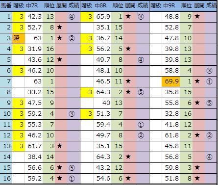 f:id:onix-oniku:20181209143954p:plain