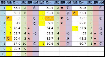 f:id:onix-oniku:20181209144115p:plain