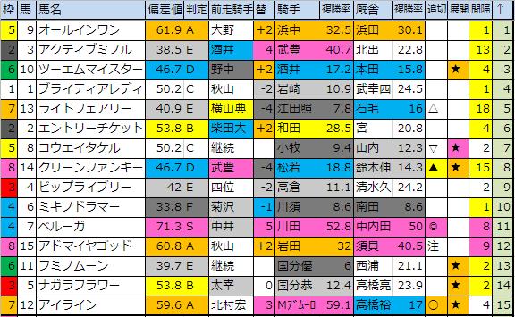 f:id:onix-oniku:20181214175015p:plain