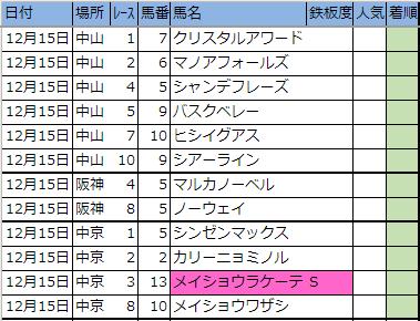 f:id:onix-oniku:20181214192943p:plain