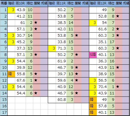 f:id:onix-oniku:20181214193250p:plain