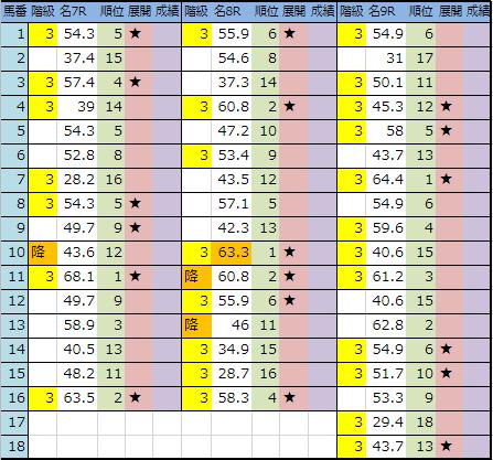f:id:onix-oniku:20181214193328p:plain
