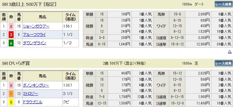 f:id:onix-oniku:20181215144837p:plain