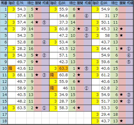 f:id:onix-oniku:20181215145040p:plain