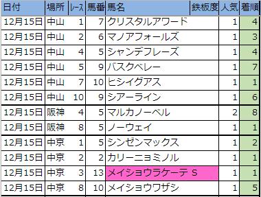 f:id:onix-oniku:20181215163113p:plain
