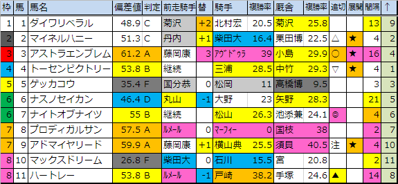 f:id:onix-oniku:20181215183103p:plain