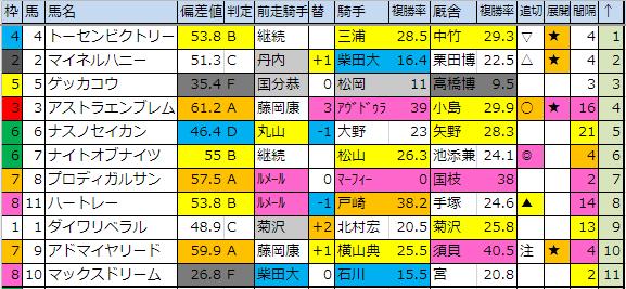 f:id:onix-oniku:20181215183521p:plain