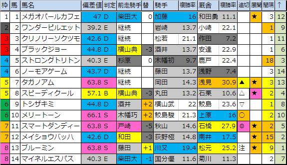 f:id:onix-oniku:20181215183559p:plain