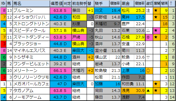 f:id:onix-oniku:20181215184012p:plain