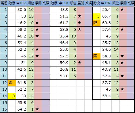 f:id:onix-oniku:20181215193917p:plain