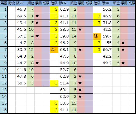 f:id:onix-oniku:20181215193955p:plain