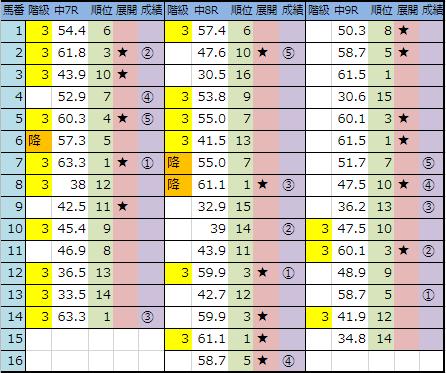 f:id:onix-oniku:20181216143550p:plain