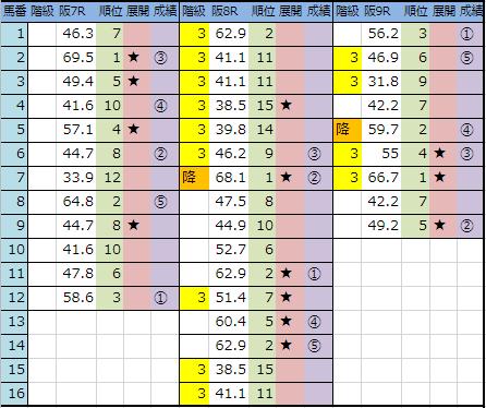 f:id:onix-oniku:20181216143743p:plain
