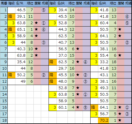 f:id:onix-oniku:20181216143906p:plain