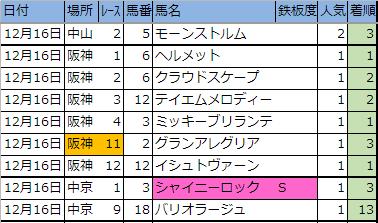 f:id:onix-oniku:20181216164611p:plain