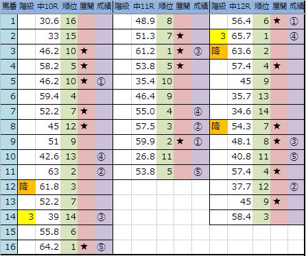 f:id:onix-oniku:20181216164703p:plain