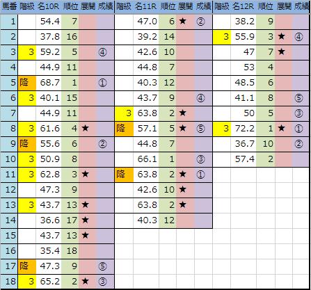 f:id:onix-oniku:20181216164940p:plain