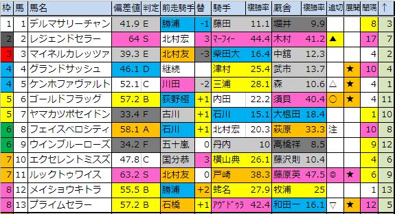 f:id:onix-oniku:20181221170611p:plain