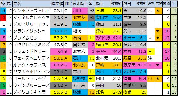f:id:onix-oniku:20181221171014p:plain