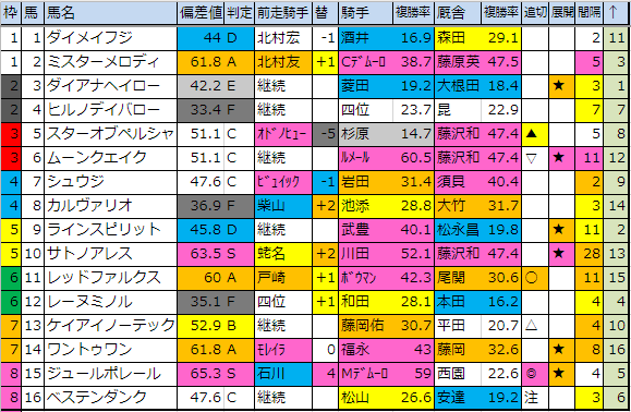 f:id:onix-oniku:20181221172756p:plain